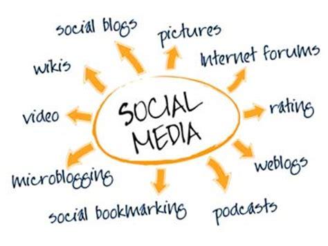 Essay about social media pdf